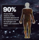 your-body-is-made-of-stardust-20283-1309705464-170