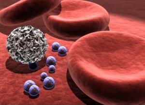 immune-system-disorders