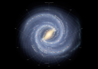 Milky_Way_Annotated732X520