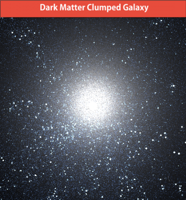 Dark Matter Clumped galaxy
