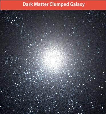 Dark Matter Clumped galaxy