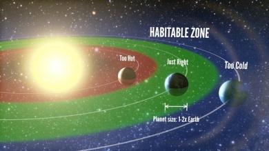 earth-like-planets