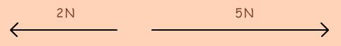 force-diagram