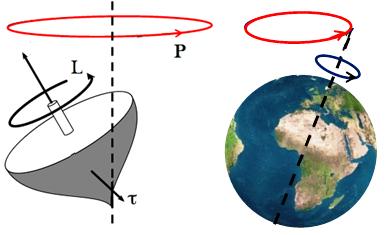 figure-24-a-full-circle-of-ecliptic