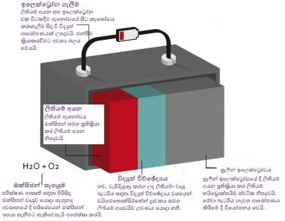 battery-2