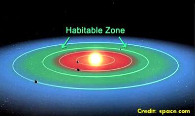 habitable-zone-alien-planets