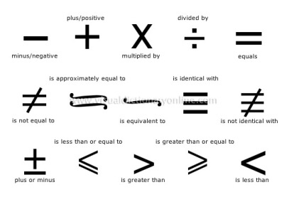 Image result for SYMBOLIC RELATIONSHIPS in mathematics