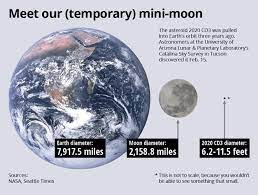IAS - Our Dream - 2020 CD3, a mini-moon: ▪︎Astronomers... | Facebook